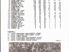 Bulletiny 86 - 87: Opava - Xaverov
