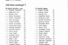 Bulletiny 94 - 95: Havířov - Opava