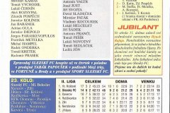 Bulletiny 00 - 01: Opava - Mladá Boleslav