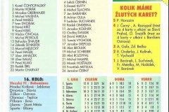 Bulletiny 01 - 02: Opava - Bohemians