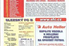 Bulletiny 03 - 04: Opava - Baník