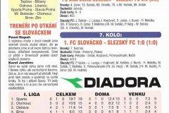 Bulletiny 04 - 05: Opava - Teplice