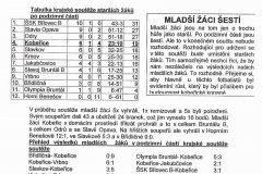 Bulletiny 05 - 06: Kobeřice - Opava