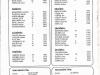 Bulletiny 06 - 07: Třinec - Opava